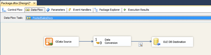 7_SSIS_Data_Flow