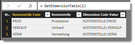 GetDimensionTable