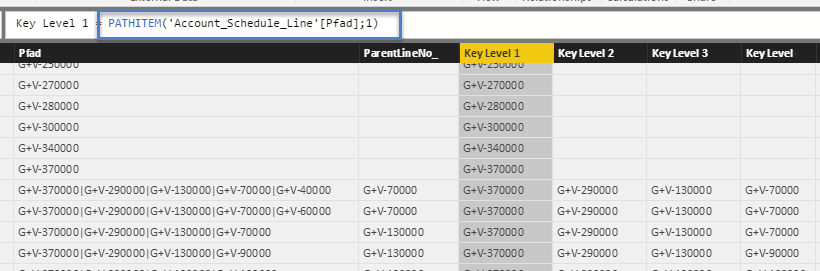 Pathitem in Power BI to reach a certain level